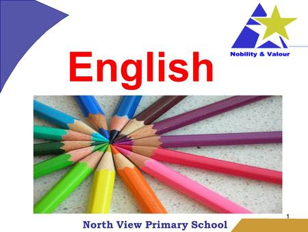 North View Primary School 11 English. North View Primary School 2 Weightage of EL Papers ComponentsWeightage Paper 1: Writing 55 marks (27.5%) Paper 2:
