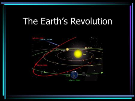 The Earth's Revolution