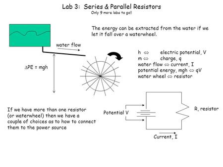 Lab 3: Series & Parallel Resistors Only 9 more labs to go!! Potential V R, resistor Current, I water flow The energy can be extracted from the water if.