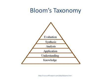 Bloom's Taxonomy http://www.officeport.com/edu/blooms.htm.