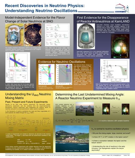 Recent Discoveries in Neutrino Physics: Understanding Neutrino Oscillations 2-3 neutrino detectors with variable baseline 1500 ft nuclear reactor Determining.