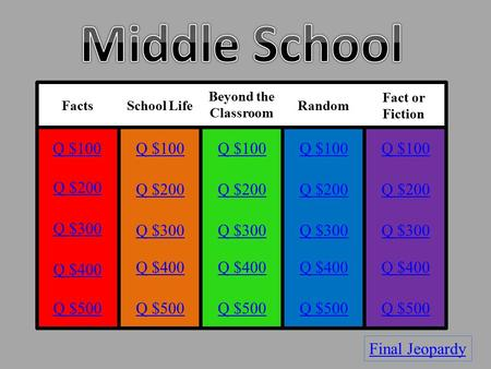 Random Fact or Fiction Q $100 Q $200 Q $300 Q $400 Q $500 Q $100 Q $200 Q $300 Q $400 Q $500 Final Jeopardy FactsSchool Life Beyond the Classroom.