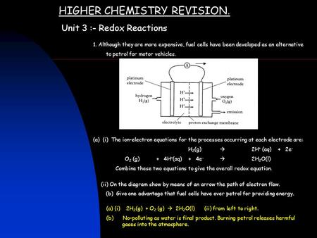 HIGHER CHEMISTRY REVISION. Unit 3 :- Redox Reactions 1. Although they are more expensive, fuel cells have been developed as an alternative to petrol for.