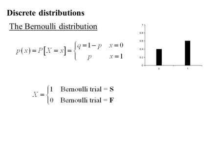 The Bernoulli distribution Discrete distributions.