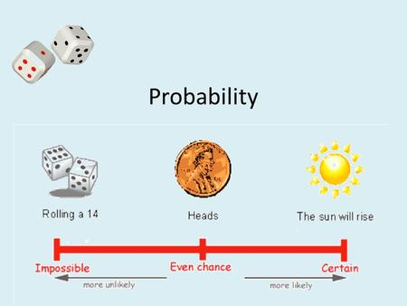 Probability. …how likely something is… Probability is how likely something is to happen. You might also hear it called chance. Probability can be expressed.