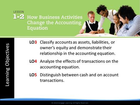 Learning Objectives © 2014 Cengage Learning. All Rights Reserved. LO3Classify accounts as assets, liabilities, or owner's equity and demonstrate their.