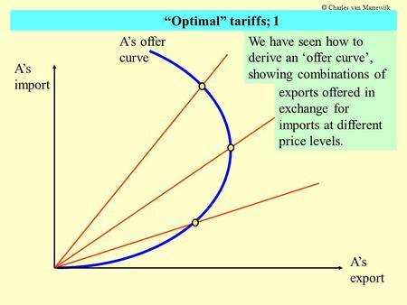 A's offer curve We have seen how to derive an 'offer curve', showing combinations of exports offered in exchange for imports at different price levels.