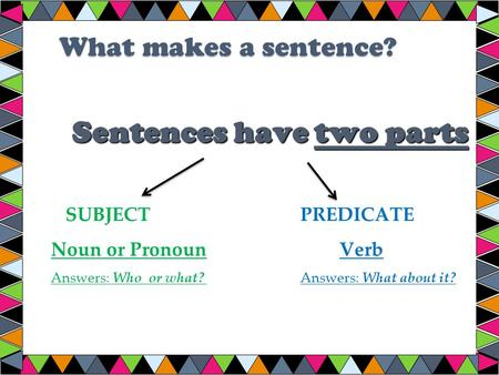Sentences have two parts SUBJECTPREDICATE Noun or Pronoun Verb Answers: Who or what? Answers: What about it? What makes a sentence?