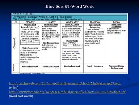 Blue Sort #2-Word Work (video) - ppt download