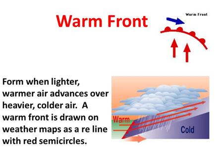 Warm Front Form when lighter, warmer air advances over heavier, colder air. A warm front is drawn on weather maps as a re line with red semicircles.