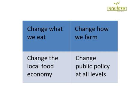 Change what we eat Change how we farm Change the local food economy Change public policy at all levels.