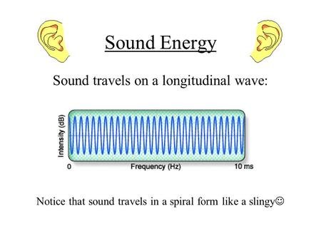 Sound Energy Sound travels on a longitudinal wave: Notice that sound travels in a spiral form like a slingy.