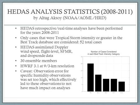HEDAS ANALYSIS STATISTICS (2008-2011) by Altug Aksoy (NOAA/AOML/HRD) HEDAS retrospective/real-time analyses have been performed for the years 2008-2011.