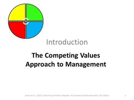 The Competing Values Approach to Management