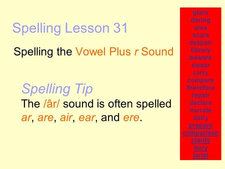 Spelling Lesson 31 Spelling the Vowel Plus r Sound glare daring area scare despair library beware swear carry compare therefore repair declare narrate.