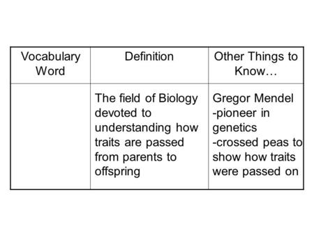 Vocabulary Word DefinitionOther Things to Know… The field of Biology devoted to understanding how traits are passed from parents to offspring Gregor Mendel.