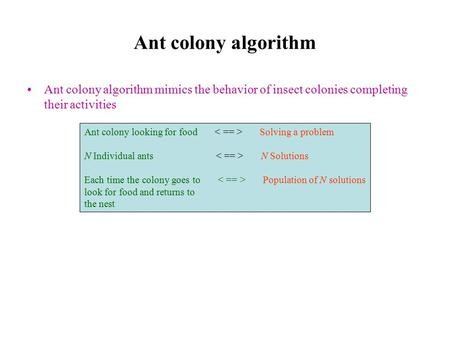 Ant colony algorithm Ant colony algorithm mimics the behavior of insect colonies completing their activities Ant colony looking for food Solving a problem.