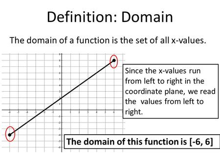 Definition: Domain The domain of a function is the set of all x-values. Since the x-values run from left to right in the coordinate plane, we read the.