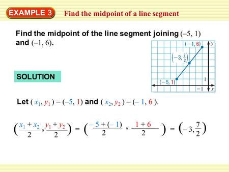 – 5 + (– 1) 1 + 6 ( ) = 2 2, x 1 + x 2 y 1 + y 2 2 2, Find the midpoint of a line segment EXAMPLE 3 Let ( x 1, y 1 ) = (–5, 1) and ( x 2, y 2 ) = (– 1,