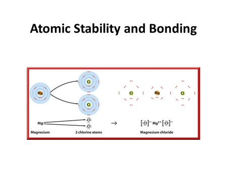 Atomic Stability and Bonding. Atomic Stability Why do some elements form compounds and other do not? Elements will only form compounds if the resulting.