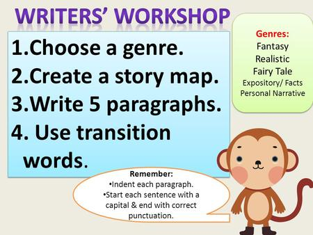 1.Choose a genre. 2.Create a story map. 3.Write 5 paragraphs. 4. Use transition words. 1.Choose a genre. 2.Create a story map. 3.Write 5 paragraphs. 4.