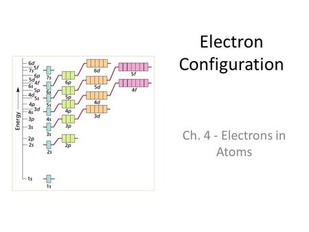 Ch. 4 - Electrons in Atoms Electron Configuration.