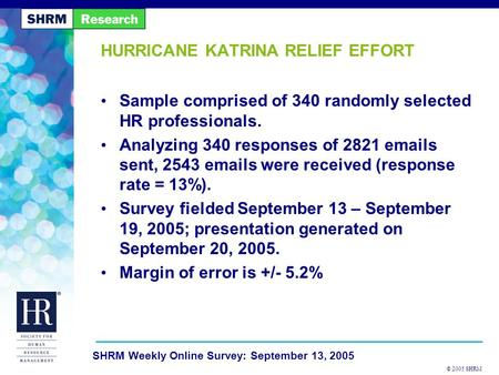 © 2005 SHRM SHRM Weekly Online Survey: September 13, 2005 HURRICANE KATRINA RELIEF EFFORT Sample comprised of 340 randomly selected HR professionals. Analyzing.
