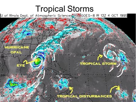 Tropical Storms. Tropical Cyclone Tropical cyclones are large, rotating, low- pressure storms that form over water during summer and fall in the tropics.