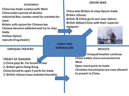 CHINA AND IMPERIALISM ECONOMICS China has trade surplus with West China enters period of decline Industrial Rev. creates need for markets for west Britain.