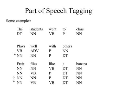Part of Speech Tagging The DT students NN went VB to P class NN Plays VB NN well ADV NN with P others NN DT Fruit NN flies NN VB NN VB like VB P VB a DT.