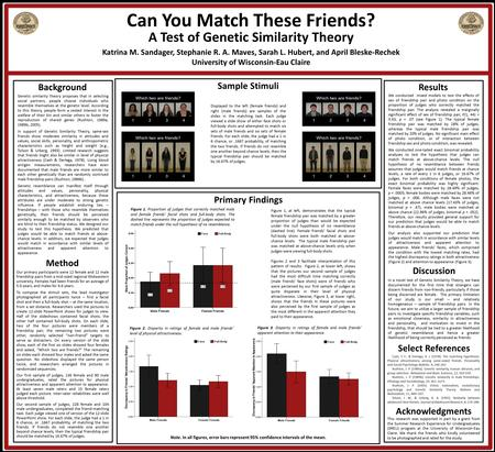 Can You Match These Friends? A Test of Genetic Similarity Theory Katrina M. Sandager, Stephanie R. A. Maves, Sarah L. Hubert, and April Bleske-Rechek University.