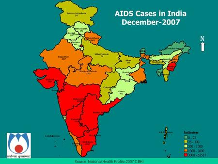 Source: National Health Profile-2007,CBHI AIDS Cases in India December-2007 N.