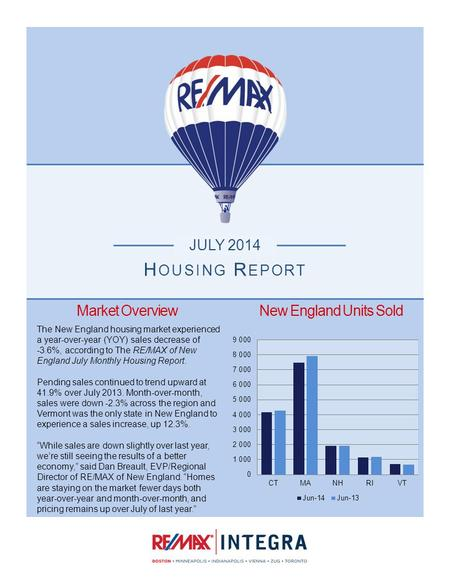 H OUSING R EPORT JULY 2014 Market Overview The New England housing market experienced a year-over-year (YOY) sales decrease of -3.6%, according to The.