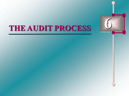 6 THE AUDIT PROCESS. AUDITRESPONSIBILITIES AND OBJECTIVES AUDITRESPONSIBILITIES Audit Objective Primary objective of the audit is to express an opinion.