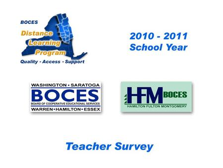 HFM SAN Distance Learning Project Teacher Survey 2010 – 2011 School Year... BOCES Distance Learning Program Quality Access Support.