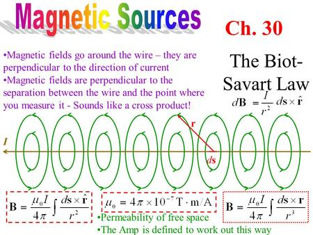 Ch. 30 The Biot-Savart Law Magnetic Sources