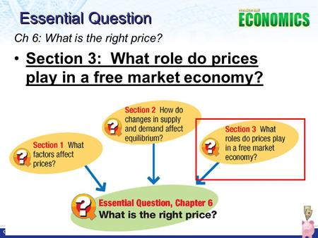 Section 3: What role do prices play in a free market economy?