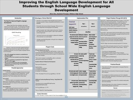 POSTER TEMPLATE BY: www.PosterPresentations.com Improving the English Language Development for All Students through School Wide English Language Development.