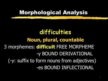 1 Morphological Analysis difficulties Noun, plural, countable 3 morphemes: difficult FREE MORPHEME -y BOUND DERIVATIONAL (-y: suffix to form nouns from.