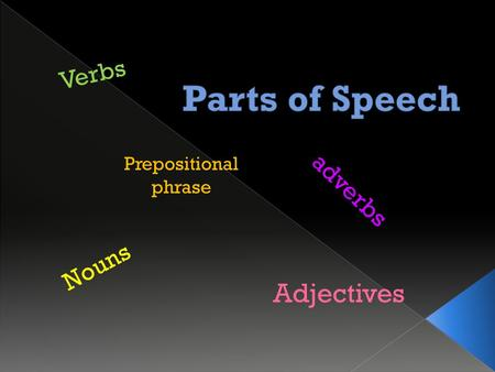 Nouns Verbs Adjectives adverbs Prepositional phrase.