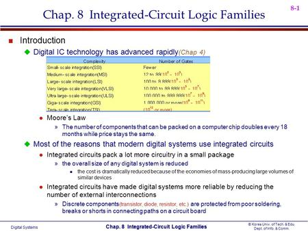 Chap. 8 Integrated-Circuit Logic Families