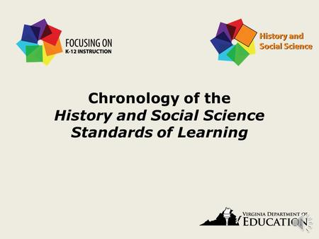 Chronology of the History and Social Science Standards of Learning.