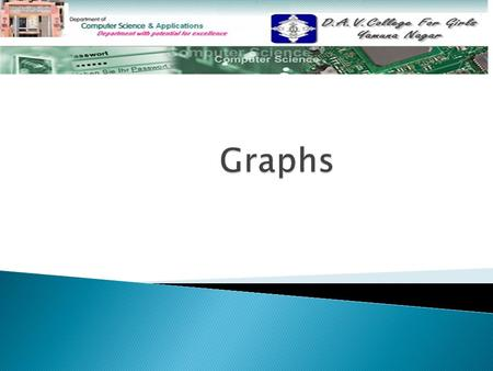  Graph Graph  Types of Graphs Types of Graphs  Data Structures to Store Graphs Data Structures to Store Graphs  Graph Definitions Graph Definitions.