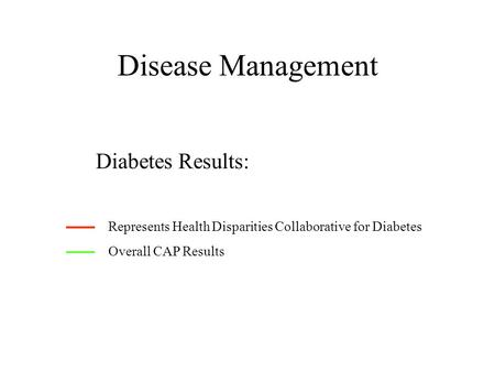 Disease Management Diabetes Results: Represents Health Disparities Collaborative for Diabetes Overall CAP Results.