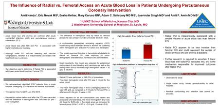 The Influence of Radial vs. Femoral Access on Acute Blood Loss in Patients Undergoing Percutaneous Coronary Intervention Amit Nanda 1, Eric Novak MS 2,