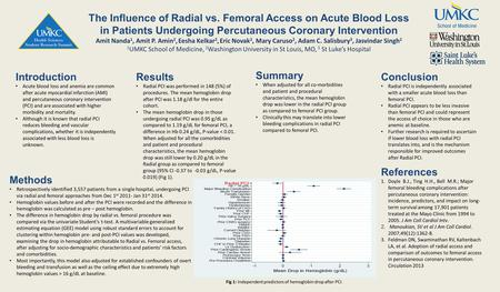The Influence of Radial vs. Femoral Access on Acute Blood Loss in Patients Undergoing Percutaneous Coronary Intervention Amit Nanda 1, Amit P. Amin 2,