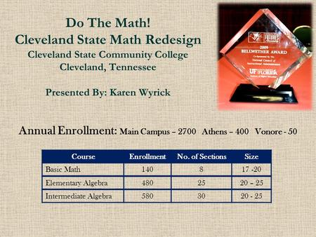 Do The Math! Cleveland State Math Redesign Cleveland State Community College Cleveland, Tennessee Presented By: Karen Wyrick CourseEnrollmentNo. of SectionsSize.