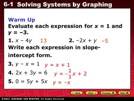 6-1 Solving Systems by Graphing Warm Up Evaluate each expression for x = 1 and y = –3. 1. x – 4y 2. –2x + y Write each expression in slope- intercept form.