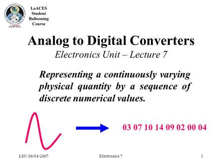 LSU 06/04/2007Electronics 71 Analog to Digital Converters Electronics Unit – Lecture 7 Representing a continuously varying physical quantity by a sequence.