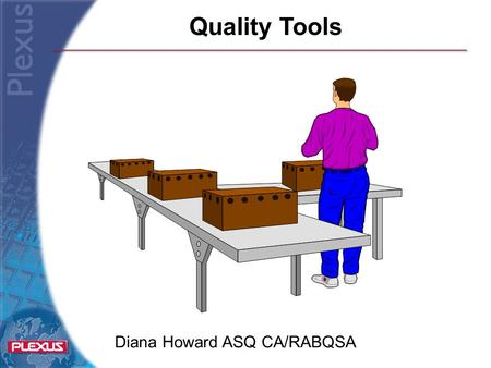 Diana Howard ASQ CA/RABQSA Quality Tools. 1.Poka – Yoke a. Heat sink example 2. Four Up Charts 3. Lean Sigma a. Value Stream Mapping 4. Resources Topics.
